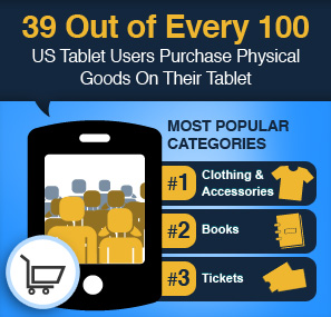 39-of-Us-Tablet-Users-Purchase-Physical-Goods-on-Their-Tablet